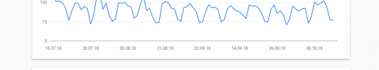 Was ist Google Search Console?